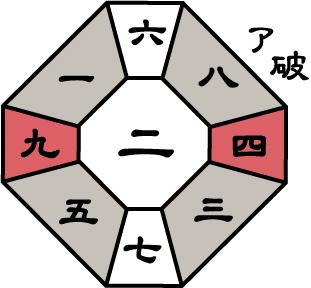 三碧木星2016年2月盤