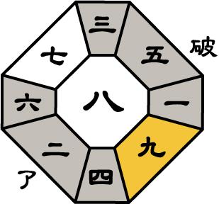 三碧木星2017年2月盤