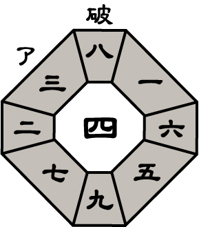 七赤金星2018年12月盤