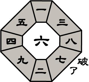 三碧木星2017年4月盤