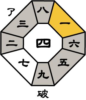 三碧木星2017年6月盤