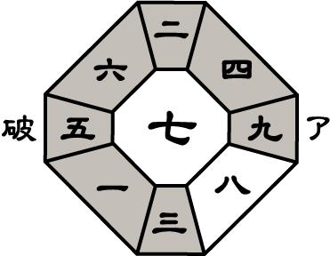 三碧木星2018年9月盤