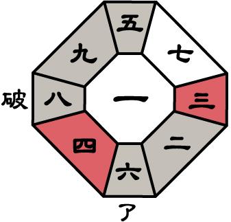九紫火星2017年9月盤