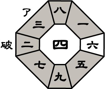 三碧木星2019年9月盤