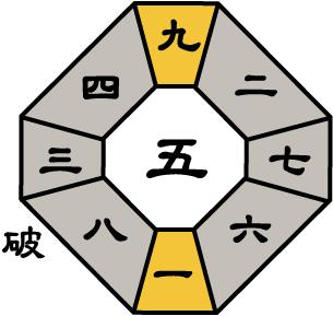 三碧木星2016年8月盤